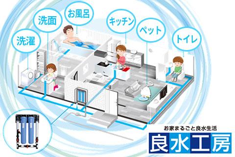 file_name-ryousuikoubou.jpg
